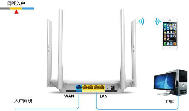 TPlink无线路由器怎么设置? 新版TPink路由器设置方法