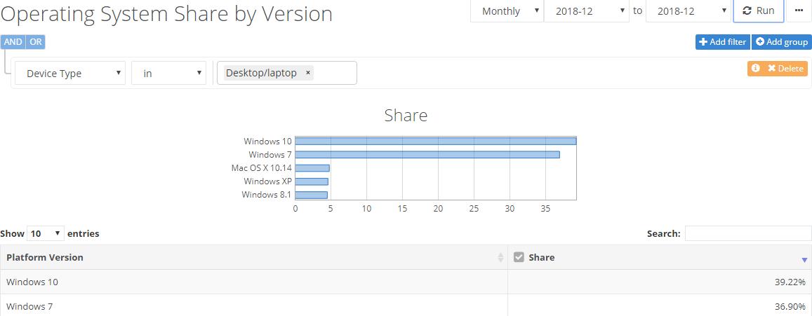为什么windows10总是想更新?